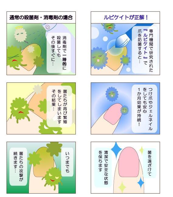 ルビケイトが菌を防いで綺麗な爪を維持します